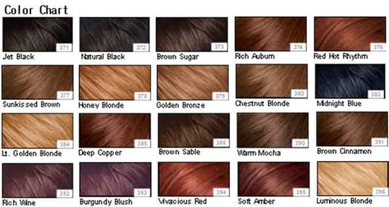 Dirty Blonde Hair Color Chart